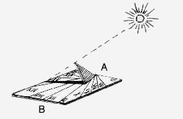 comment faire une horloge solaire