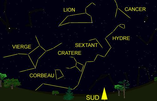 constellations les plus connues